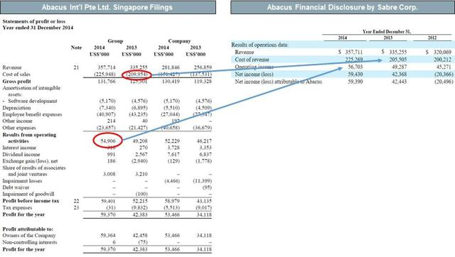 financial analysis of nucleon inc