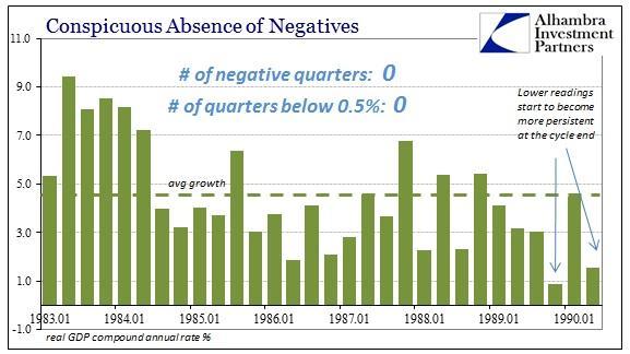 ABOOK Apr 2016 GDP Negative 1980s