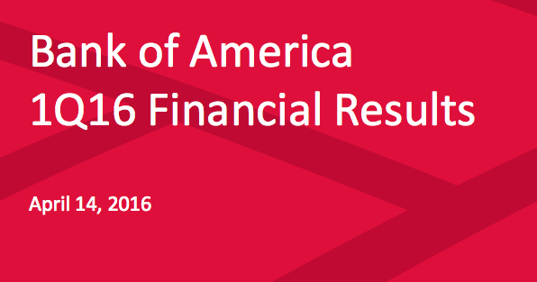 bank of america business analysis Pest analysis on bank of america corporation bank of america corporation (nyse: bac) is a financial services company, the largest bank holding company.