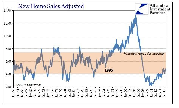 ABOOK Apr 2016 New Home Sales SAAR Longer