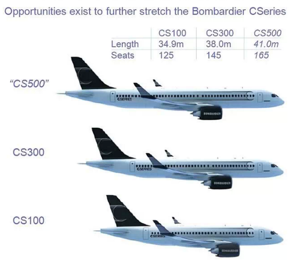 Breaking News | Bombardier's cseries hit with another u.s ...