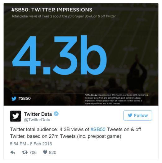 Twitter NFL.JPG