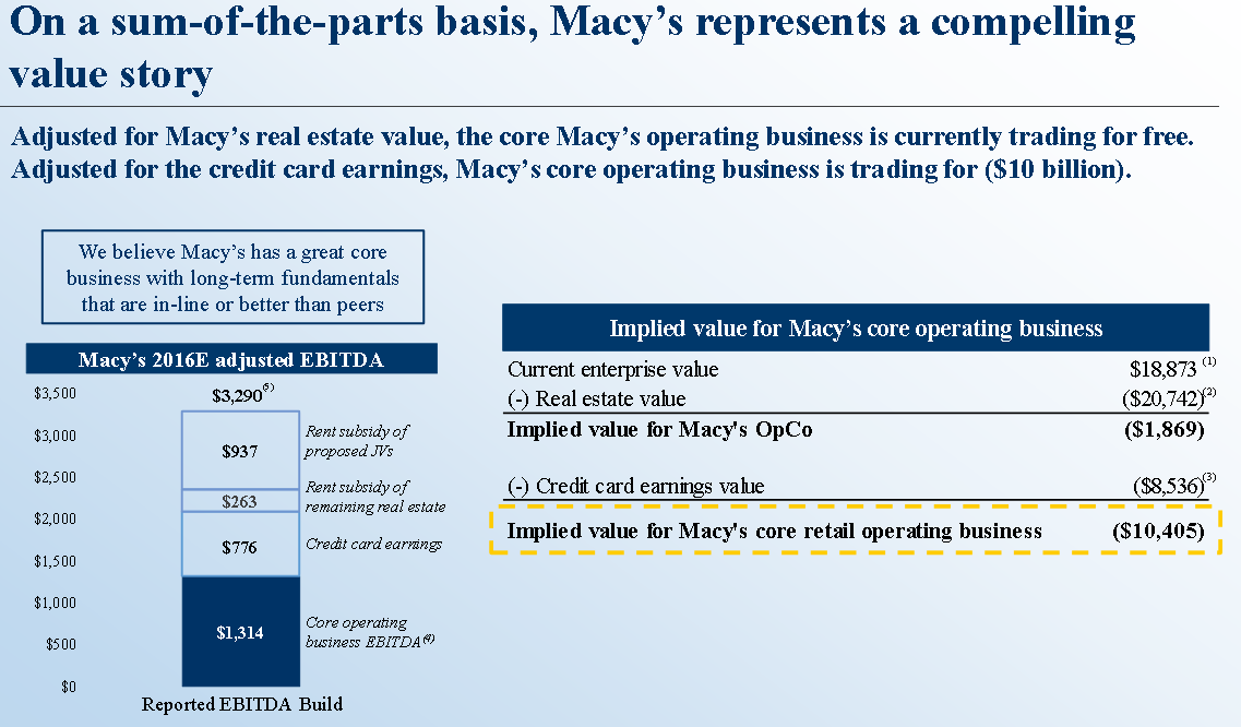 macy s environmental analysis External analysis for macy's departmental stores inc introduction macy's department stores incorporated or macy's is an american based retail chain of.