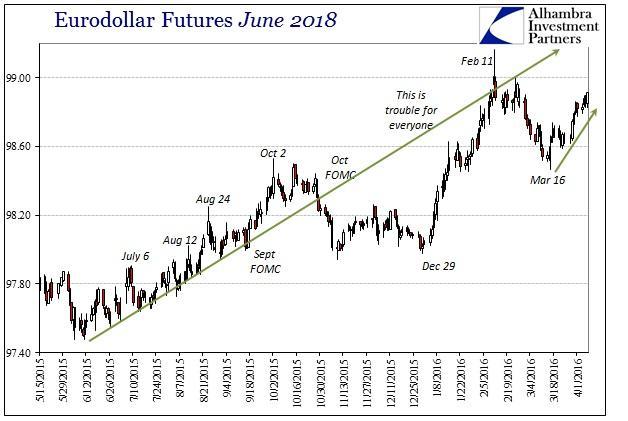 ABOOK Apr 2016 JPY Eurodollar