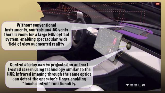 HUD and rear-projection touch screen in Model 3