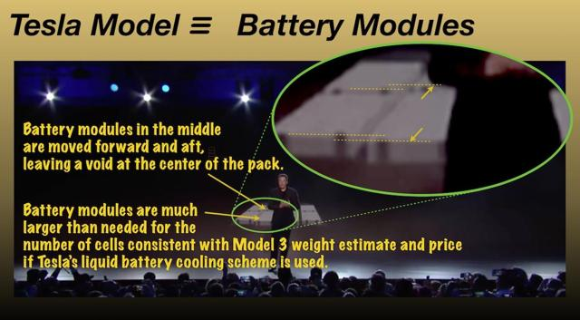 Battery pack image from Tesla unveiling video