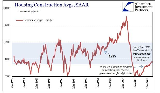 ABOOK May 2016 Housing Construction