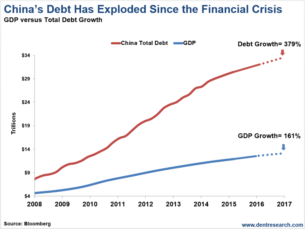 is china facing a financial crisis Fears of a second serious financial crisis within when the collapse of the lehman brothers investment bank led to the global financial crisis this time china.
