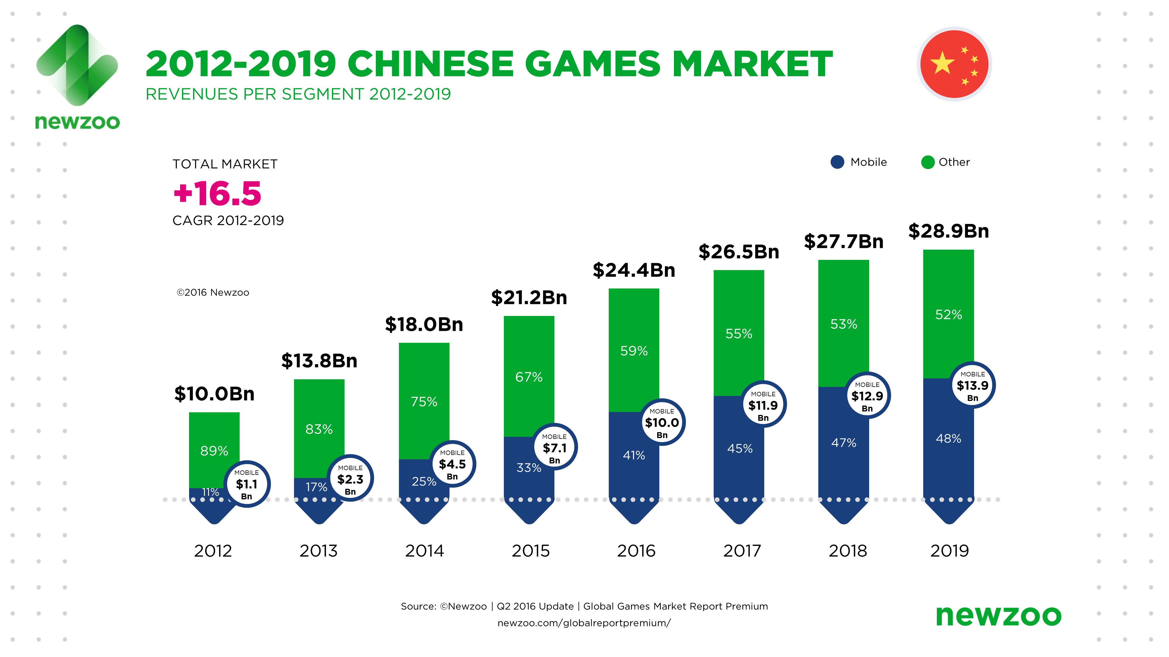 chinese game companies