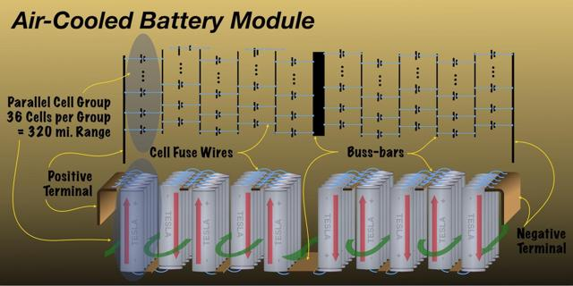 Air-Cooled battery module