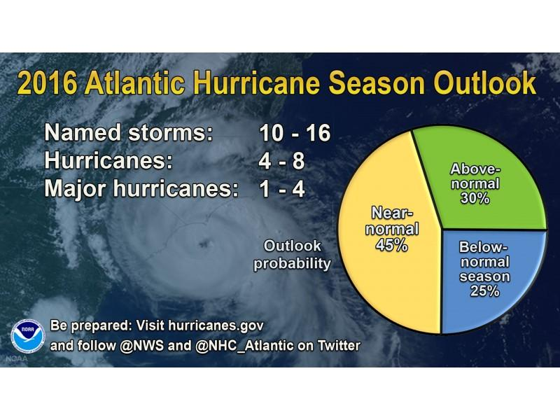 NOAA Releases 2016 Hurricane Season outlook