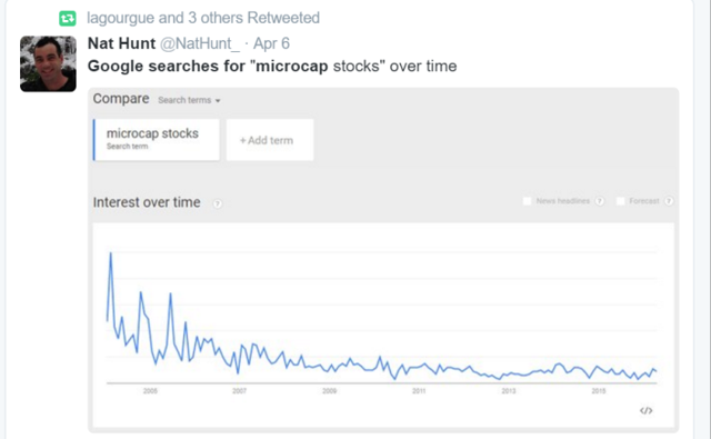 microcap search term