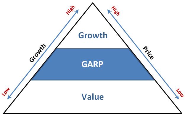 microcap GARP