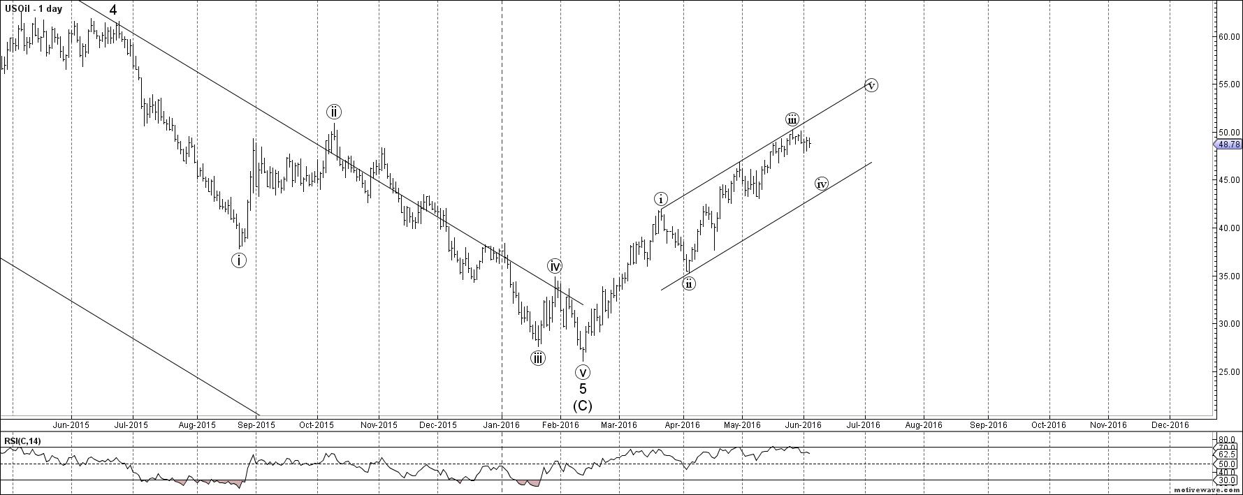 The BP Predicament   BP p l c   NYSE BP    Seeking Alpha SGinvestors io