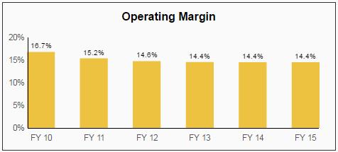 Kraft Heinz KHC Dividend Stock Analysis