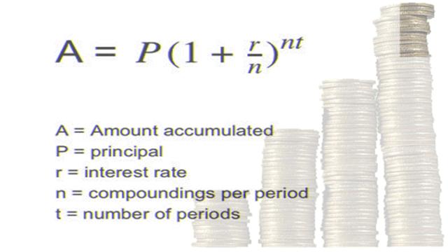 Compound Interest Formula
