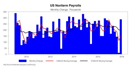 NFP0716