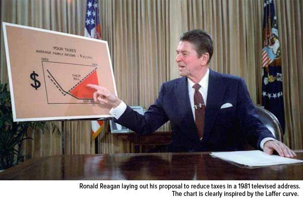 Ronald Reagan laying out his proposal to reduce taxes in a 1981 televised address. The chart is clearly inspired by the Laffer curve.