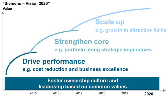 siemens market complexity and competition In order to compete in emerging markets, siemens had to learn what the locals   and news articles on global business, management, competition  siemens  learned the hard way that the technological complexity of its m1.