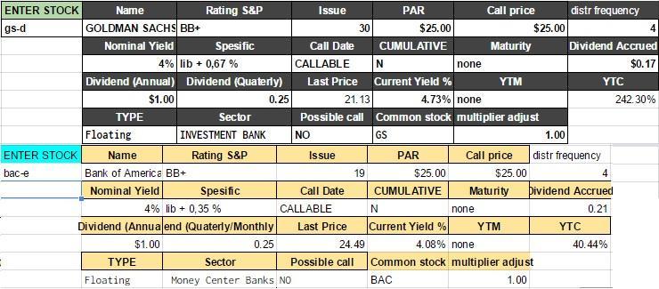 Stock options arbitrage opportunity