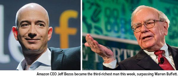 jeff bezos third richest man warren buffett