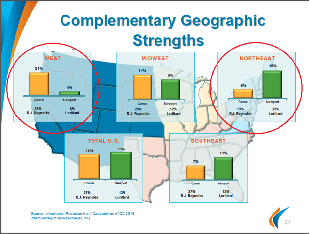 Reynolds Geographic Regional Market Share by Brand