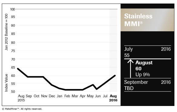 Stainless_Chart_August-2016_FNL