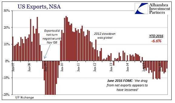 ABOOK August 2016 US Trade Exports Recent