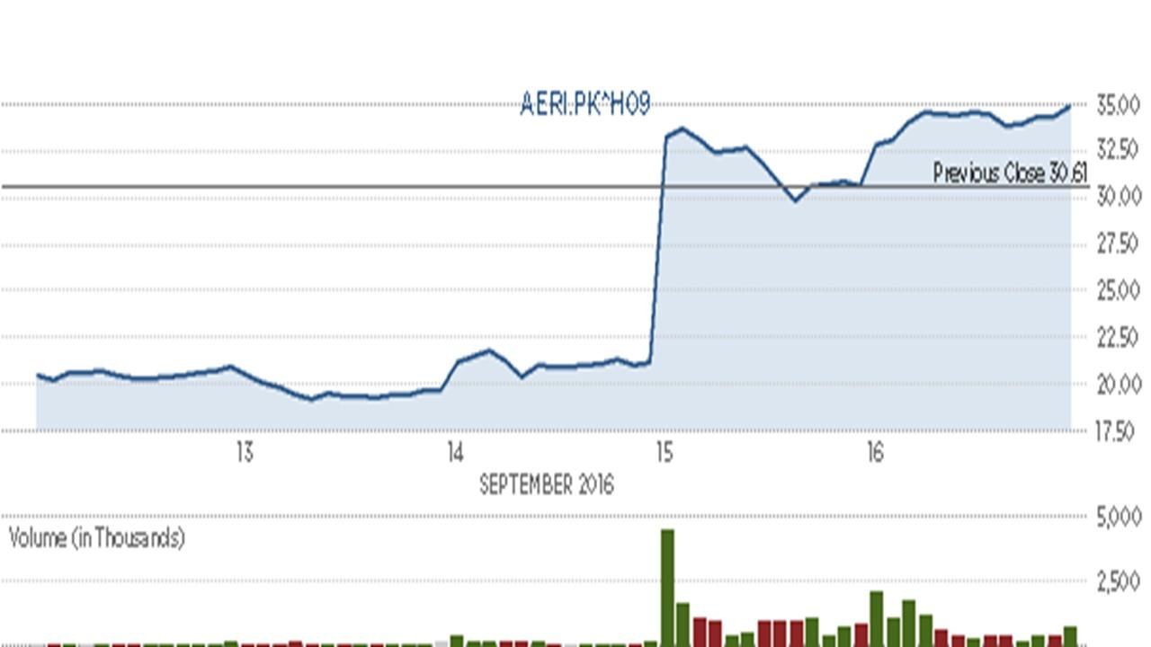 What Insider Buying Is Saying On 2 Small Biotech Stocks ...