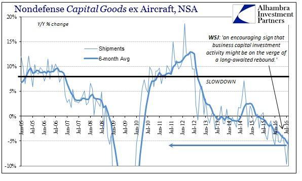 abook-sept-2016-durable-goods-cap-goods-shipment