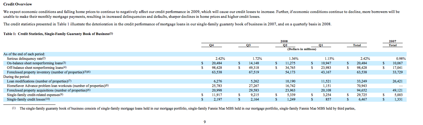 how do i buy fannie mae preferred stock