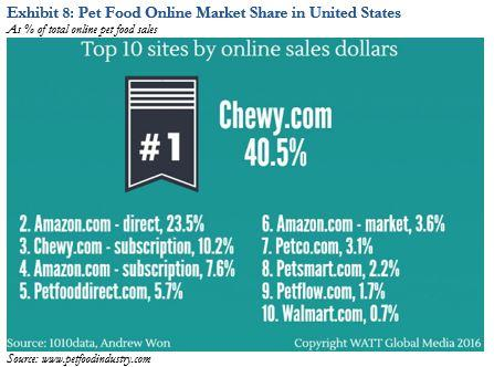 why wal mart has been very successful Why wal-mart failed in brazil share tweet reddit large firms like wal-mart have gone to countries like brazil and failed and i think it's important for the us to have successful businesses in those countries, so the countries don't go the way of.