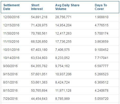 Nvidia Corporation (NASDAQ:NVDA) Issued With 'Buy' Rating At Canaccord Genuity