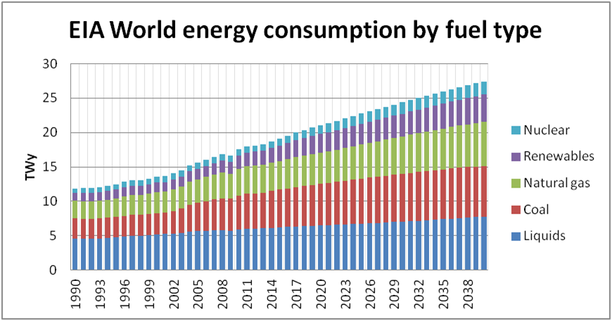 Europe The Next Major Renewable Energy Market Vaneck