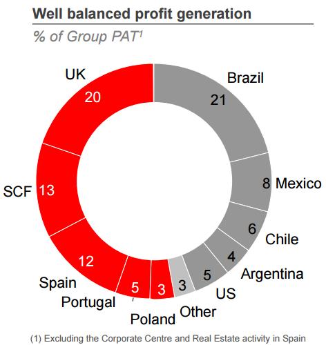 Banco Santander Price 28 Images Nyse Bsac Banco Santander Chile