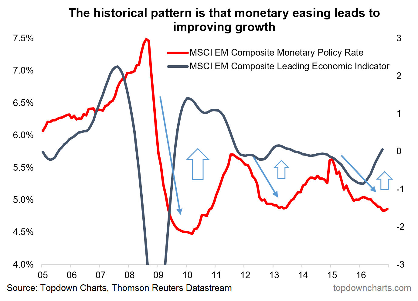 the need for expansionary monetary policy to stabilize the global market Commentary and archival information about the federal reserve from the news about federal reserve (the fed) there's no need to worry that super-low.