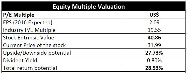 Please be advised this valuation needs to be updated to reflect the  completed transition of BAM to an asset manager  A link to the updated  valuation will be     Essay commentary help