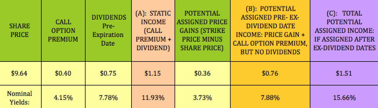 Stock broker reviews australia