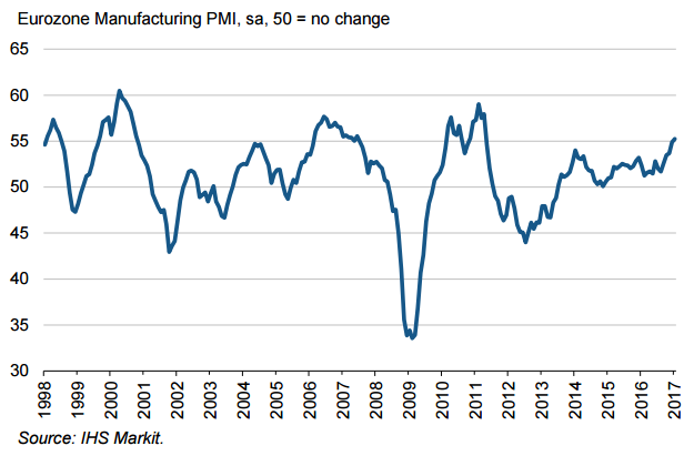 China's January PMI slightly down to 51.3