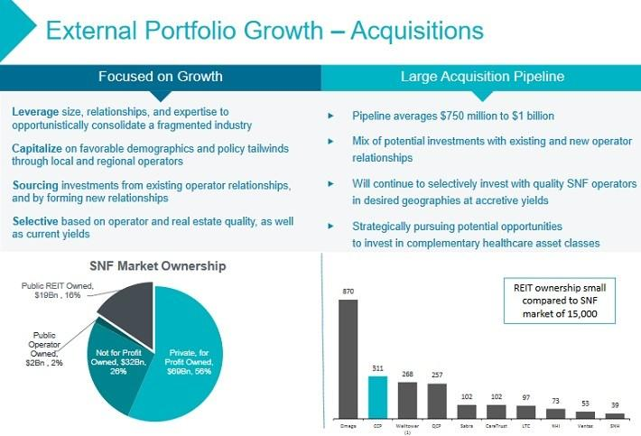 about investor capital reallocation acquisitions