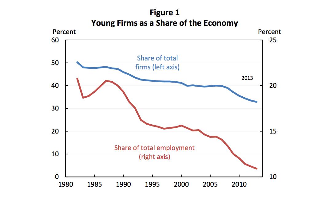 causes of economic crisis in zambia pdf