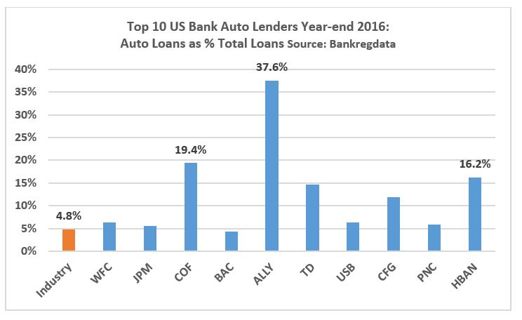 pnc bank auto loan deferment