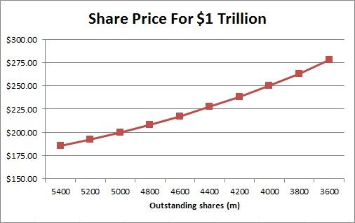 Stock in the Limelight: Apple Inc. (NASDAQ:AAPL)
