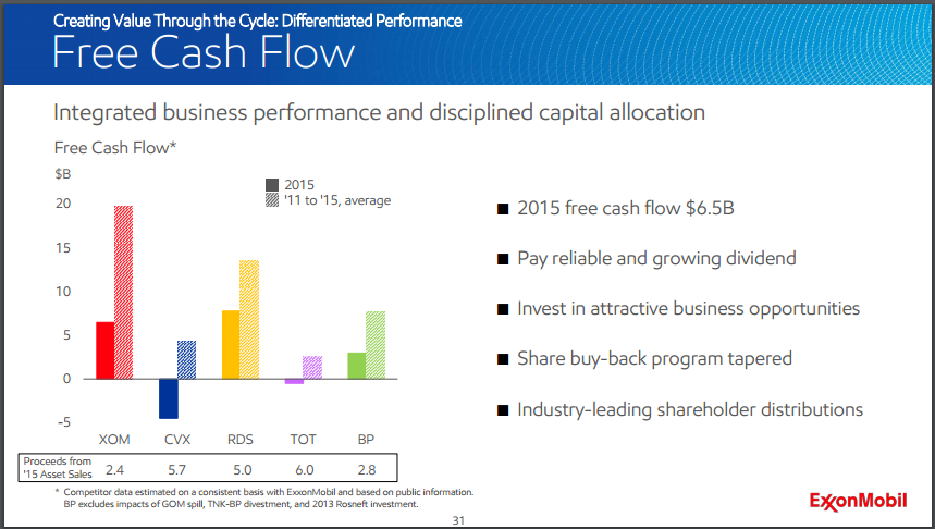 Exxon Mobil Corporation (NYSE:XOM), Ross Stores, Inc. (NASDAQ:ROST)