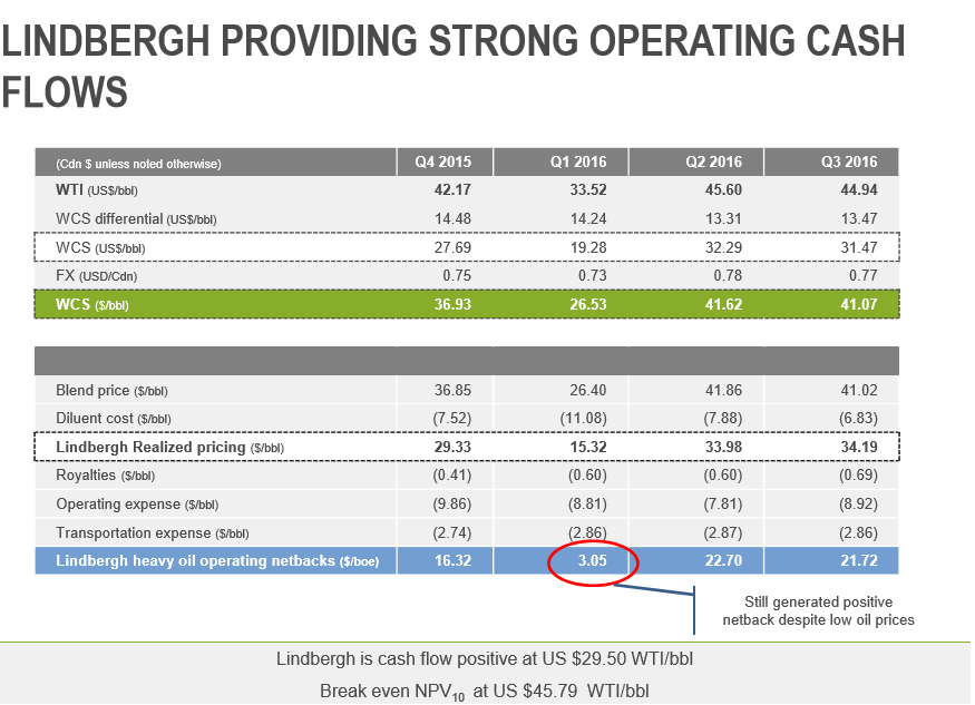The Brokerages Set Pengrowth Energy Corp (PGF) PT at $1.98