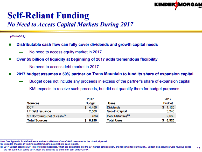 Recent analysts Ratings: Kinder Morgan, Inc. (NYSE:KMI)