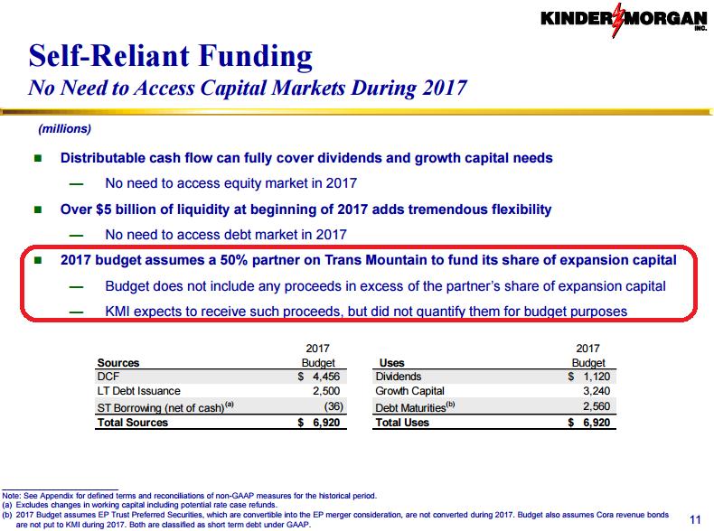 Fundamentals in Focus for Kinder Morgan, Inc. (KMI)