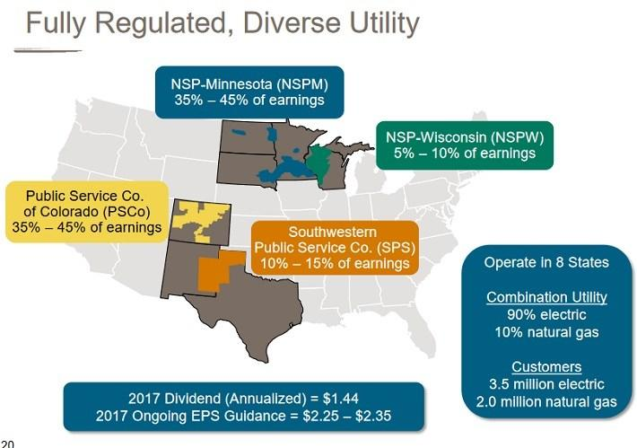 Natural Gas Utility Companies In Tennessee