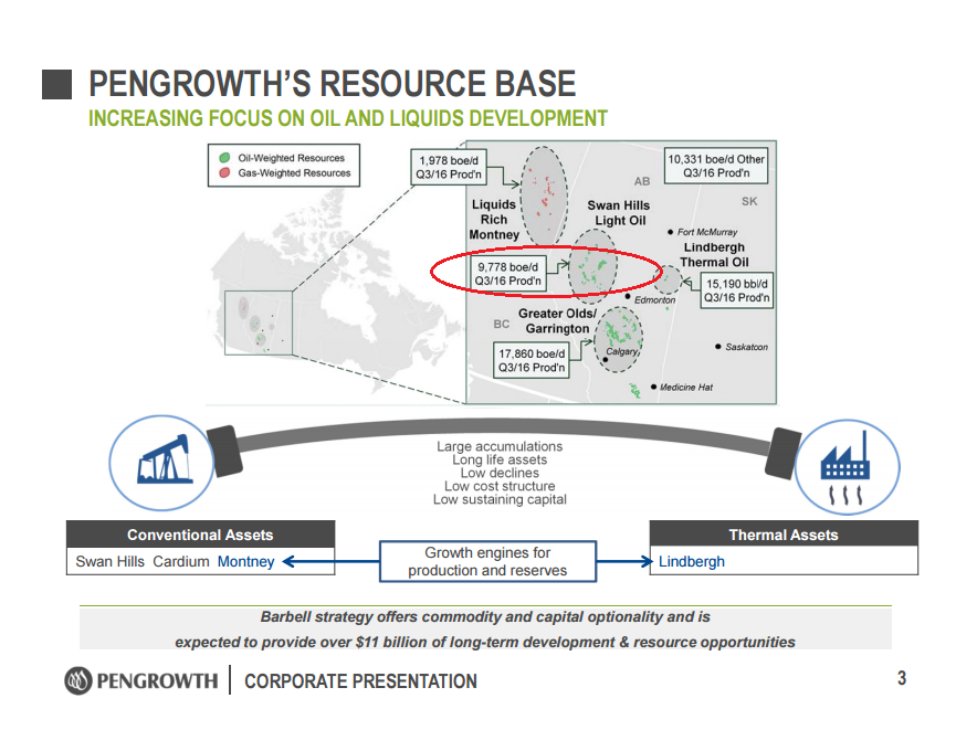 Pengrowth Energy Corp (PGH) Upgraded at Canaccord Genuity