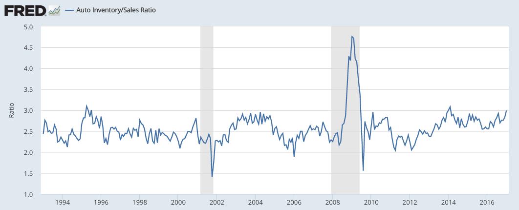 Why A Bond Bear Market Is Unlikely Seeking Alpha
